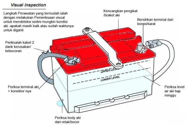 Panduan Cara Merawat Sistem Kelistrikan Mobil2